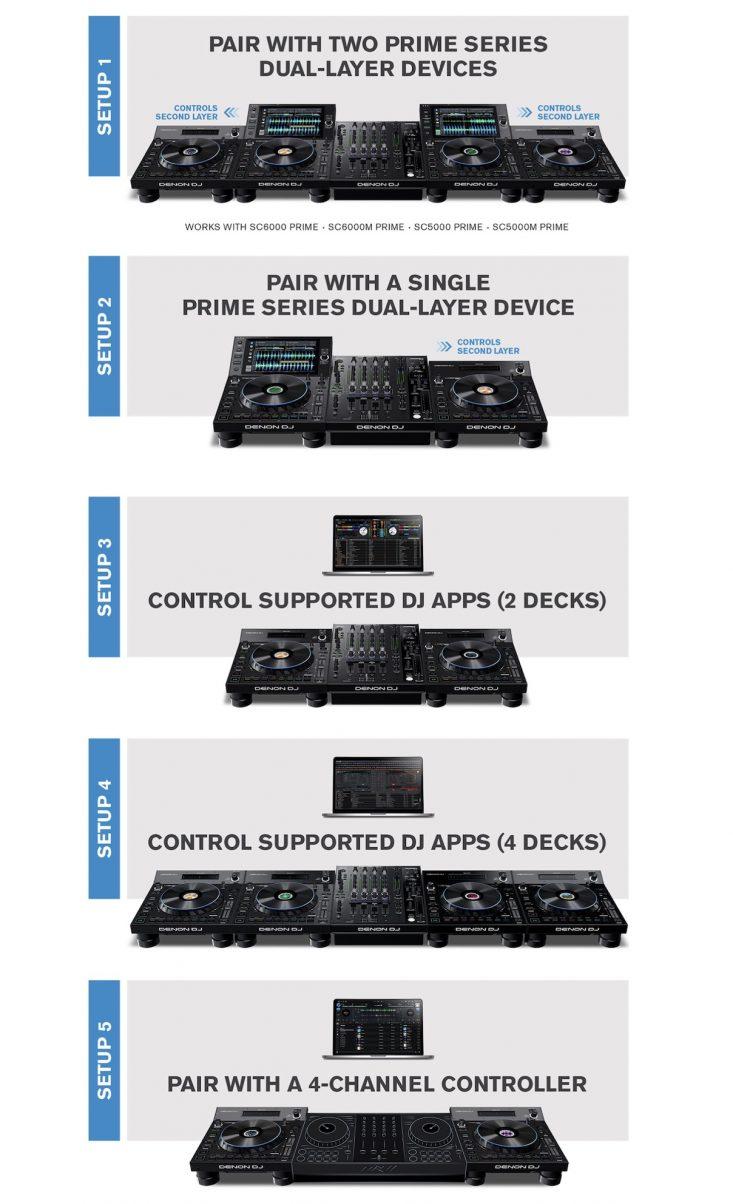 Denon-DJ-LC6000-setup-733x1204
