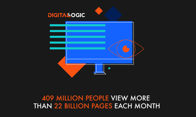 409 million people view more than 22 billion pages each month – Content Marketing and Social Media – Digital Logic