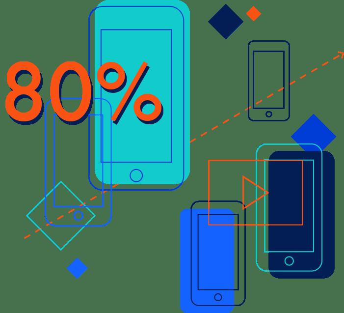 Importance of Online Video Advertising image by Digital Logic Shreveport LA