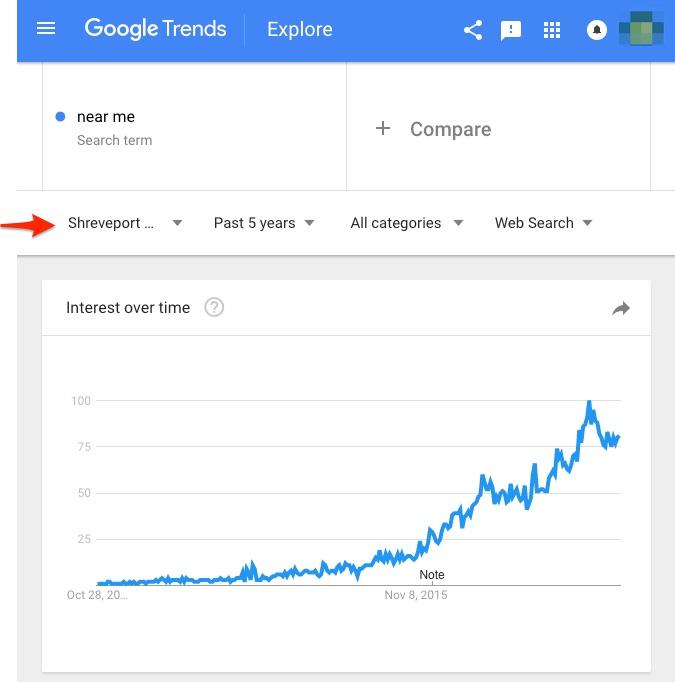 SEO Shreveport Screen shot of Google Trends by Digital Logic Shreveport, Louisiana United States of America