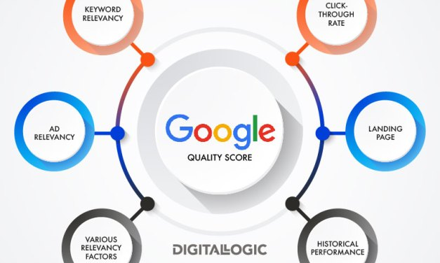 Google Quality Score: How Quality Score Works with Google