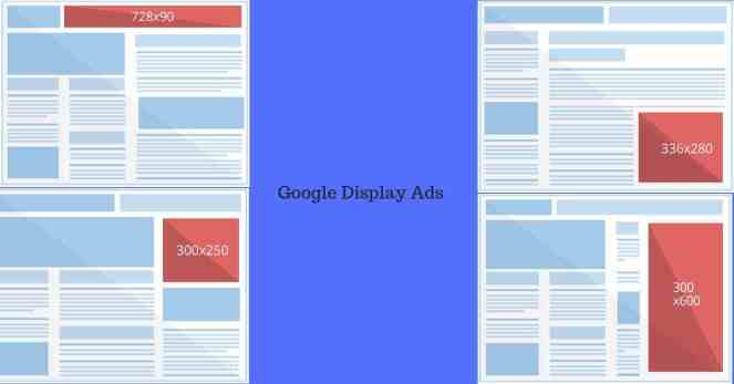 best online advertising for business google display ads