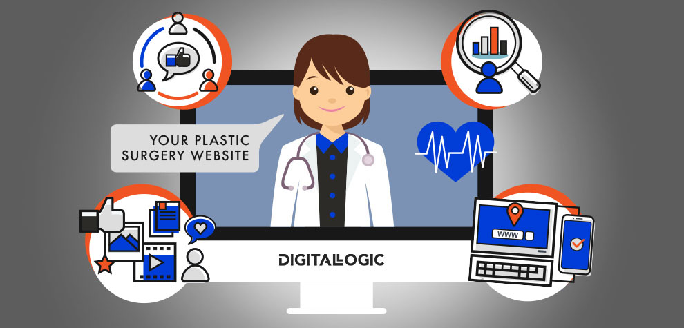 26 Plastic Surgery Marketing Tactics to Grow Your Practice