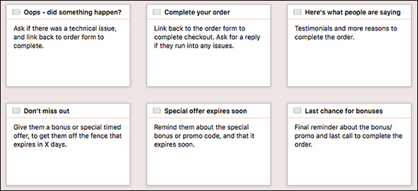 Email sequence asking if were any technical problems during the ordering process