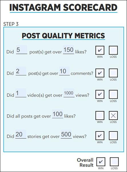 step 3 in social media scorecards