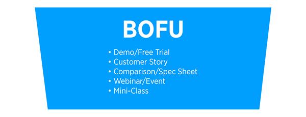 Ejemplos de contenido de BOFU: demostración / prueba gratuita, historia del cliente, hoja de comparación / especificaciones, seminario web / evento, mini-clase