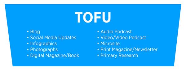 Ejemplos de contenido de TOFU: blog, actualizaciones de redes sociales, infografías, fotografías, revista / libro digital, podcast de audio, podcast de video / video, micrositio, revista impresa / boletín informativo, investigación primaria