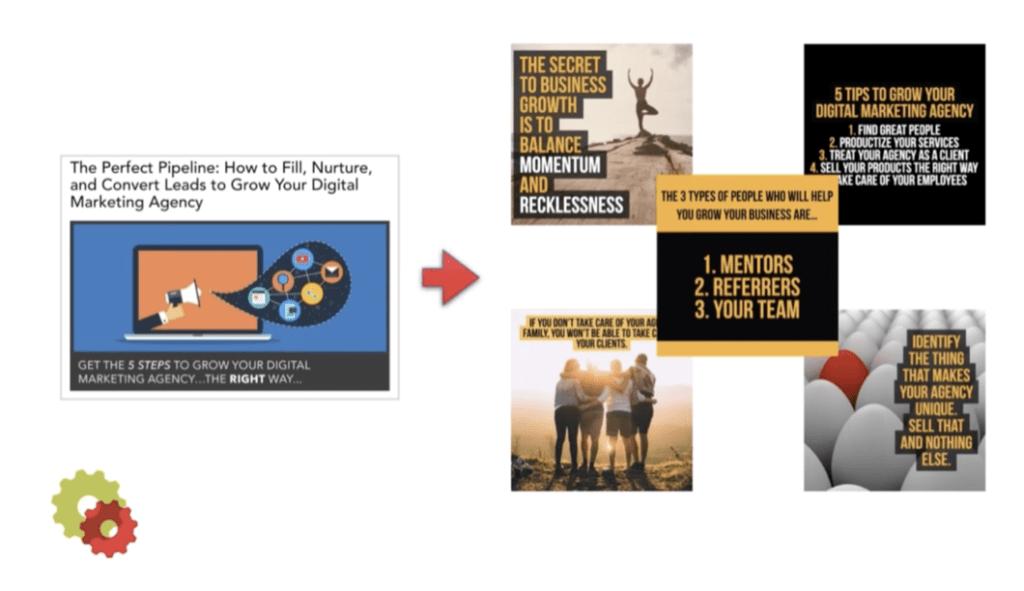 Cómo convertir una publicación de blog en cinco publicaciones de redes sociales