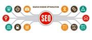 On Page Search Engine Optimization - Website Design Company Pretoria