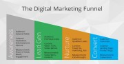 Top 2 Digital Marketing Strategy in South Africa