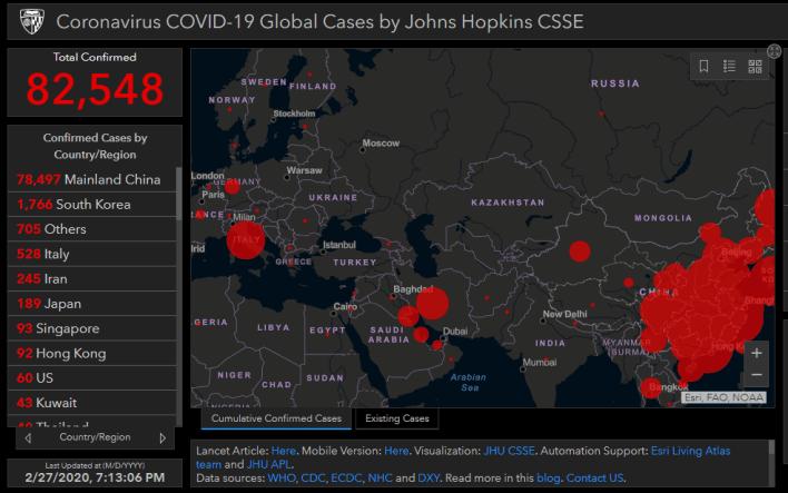 coronavirus outbreak current report