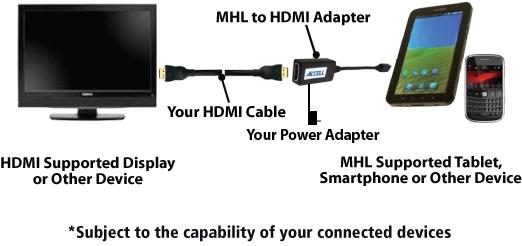 MHL adapter
