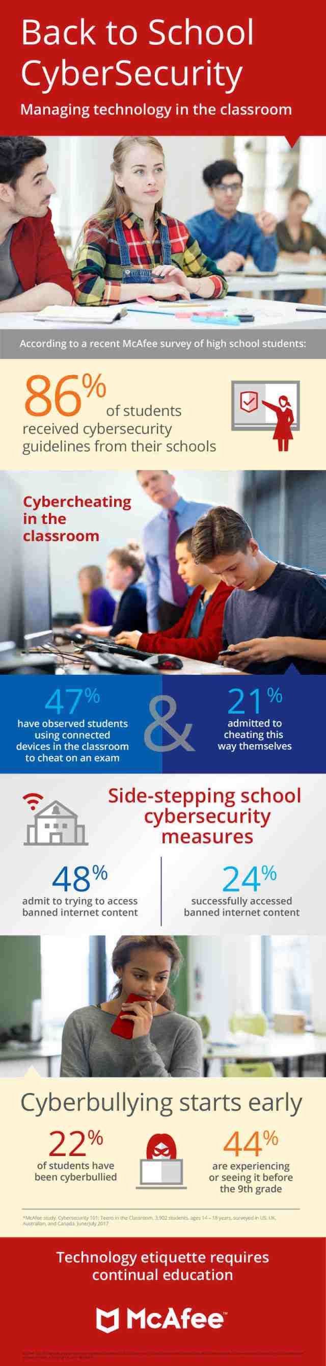 Teens Cybersecurity in the Classroom