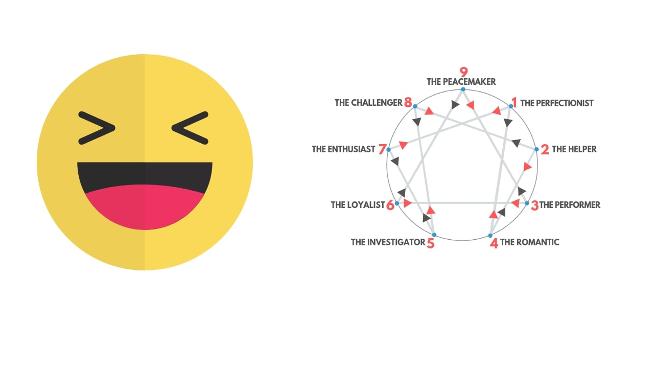 Enneagram Memes and Images