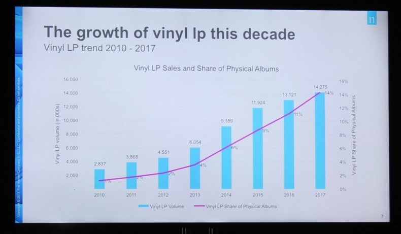 Is The Music Industry 'Comeback' Overrated? A Look At The Stats