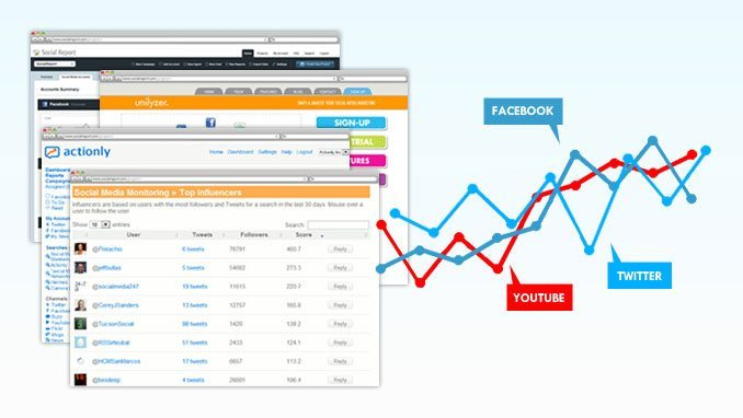 Using-Google-Anaytics-to-measure-social-media