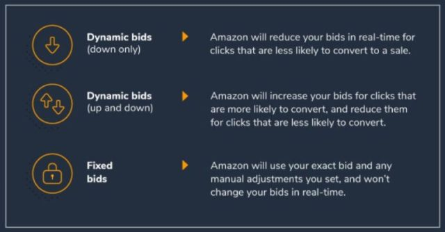Everything small businesses need to know about Launching a campaign on Amazon in 7 easy steps 4