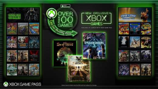 Get Cheap Xbox Game Pass In 2 for 2 Months