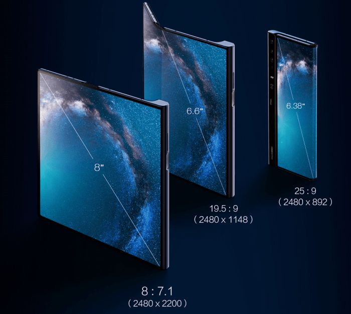 Huawei Mate X the World's First 5G Foldable Phone 5