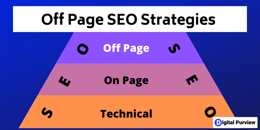 off page seo strategies