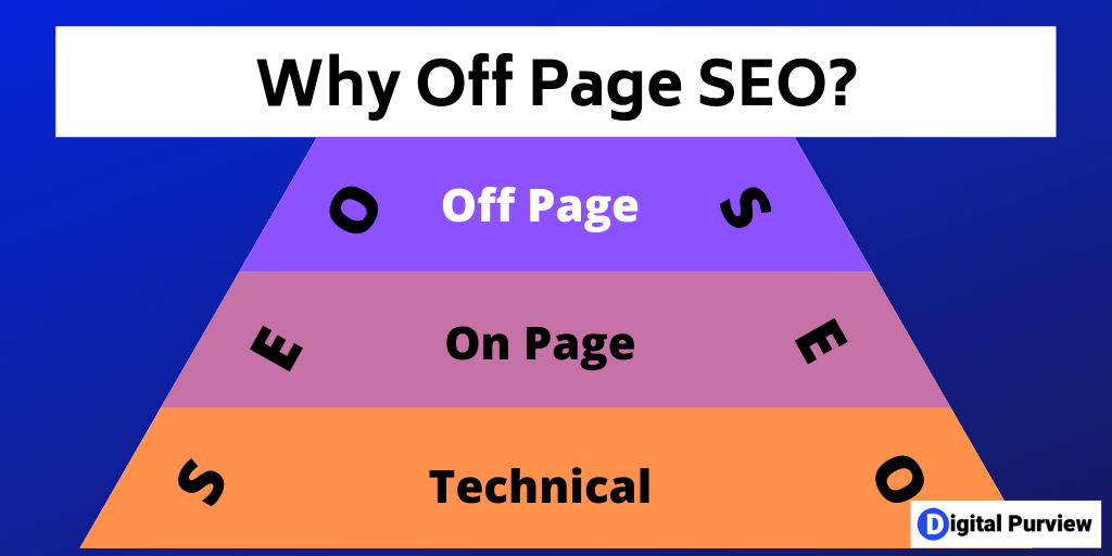 why off page seo
