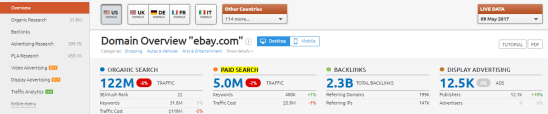 Adwords competitor analysis