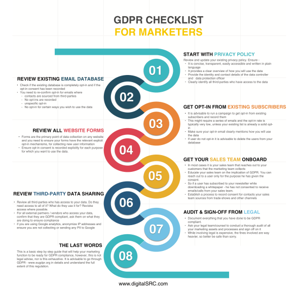 GDPR Checklist for marketer