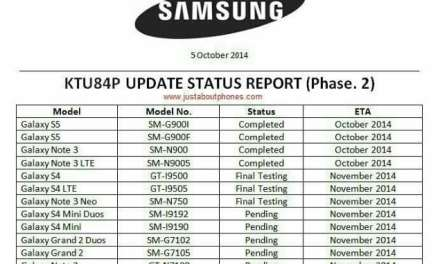 Leaked: Android 4.4.4 KitKat Update Schedule By Samsung