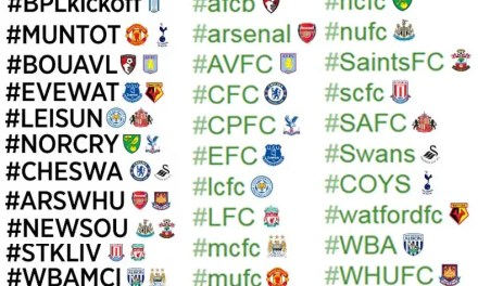 English Premier League Emoji's Now Available On Twitter