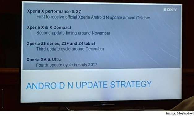 Android 7.0 Nougat Rollout Timeline Revealed For Sony Smartphones