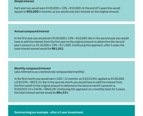 Understanding interest around savings accounts