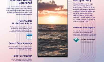 [Infographic] Experience the Galaxy Note10's Premium Display