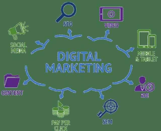 7 Ways to Become the Best Digital Marketer Blog Online Digital Marketing Courses - Best Method For Digital Marketing