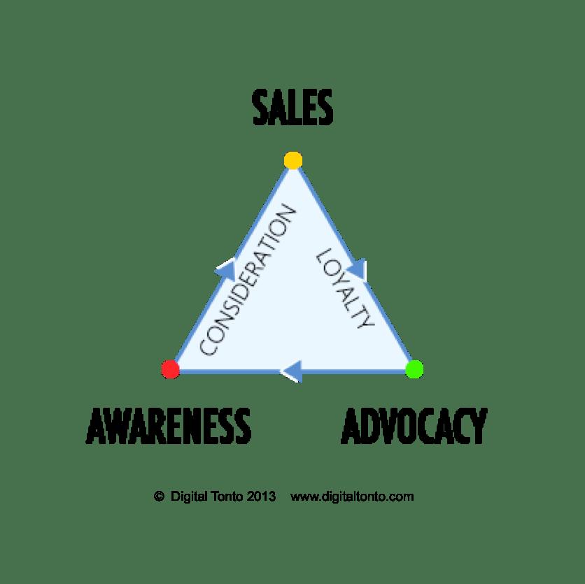 subway marketing strategy 2013