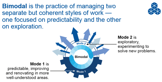 Bimodal is the practice of managing two separate but coherent styles of work—one focused on predictability and the other on exploration.