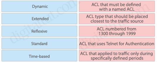 ACL_types.jpg