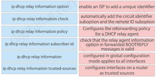 DHCP_Relay_information.jpg