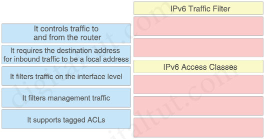 IPv6_router_security.jpg