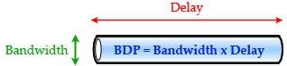 Bandwidth-delay_Product.jpg