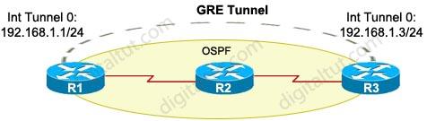 GRE_Tunnel.jpg