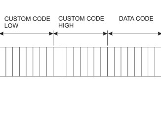 Digital View IR data code