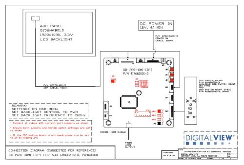 DD-1920-HDMI-EDPT AUO G156HAB01.0