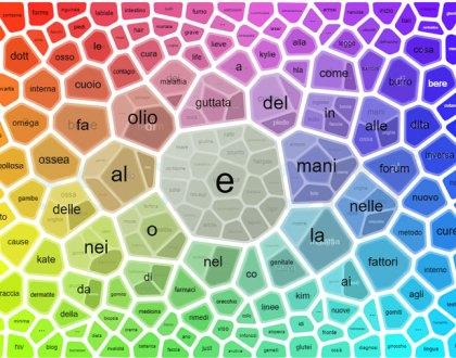trovare le keyword per un sito