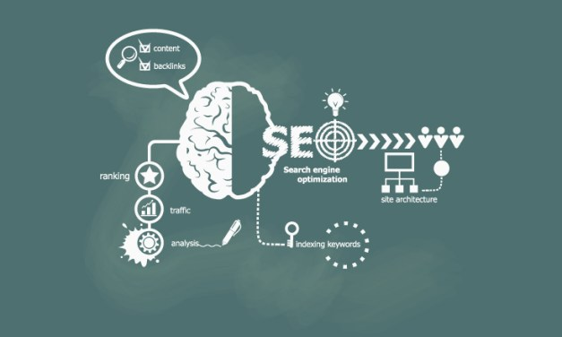 How To Use Semantic SEO For Better Google Rankings