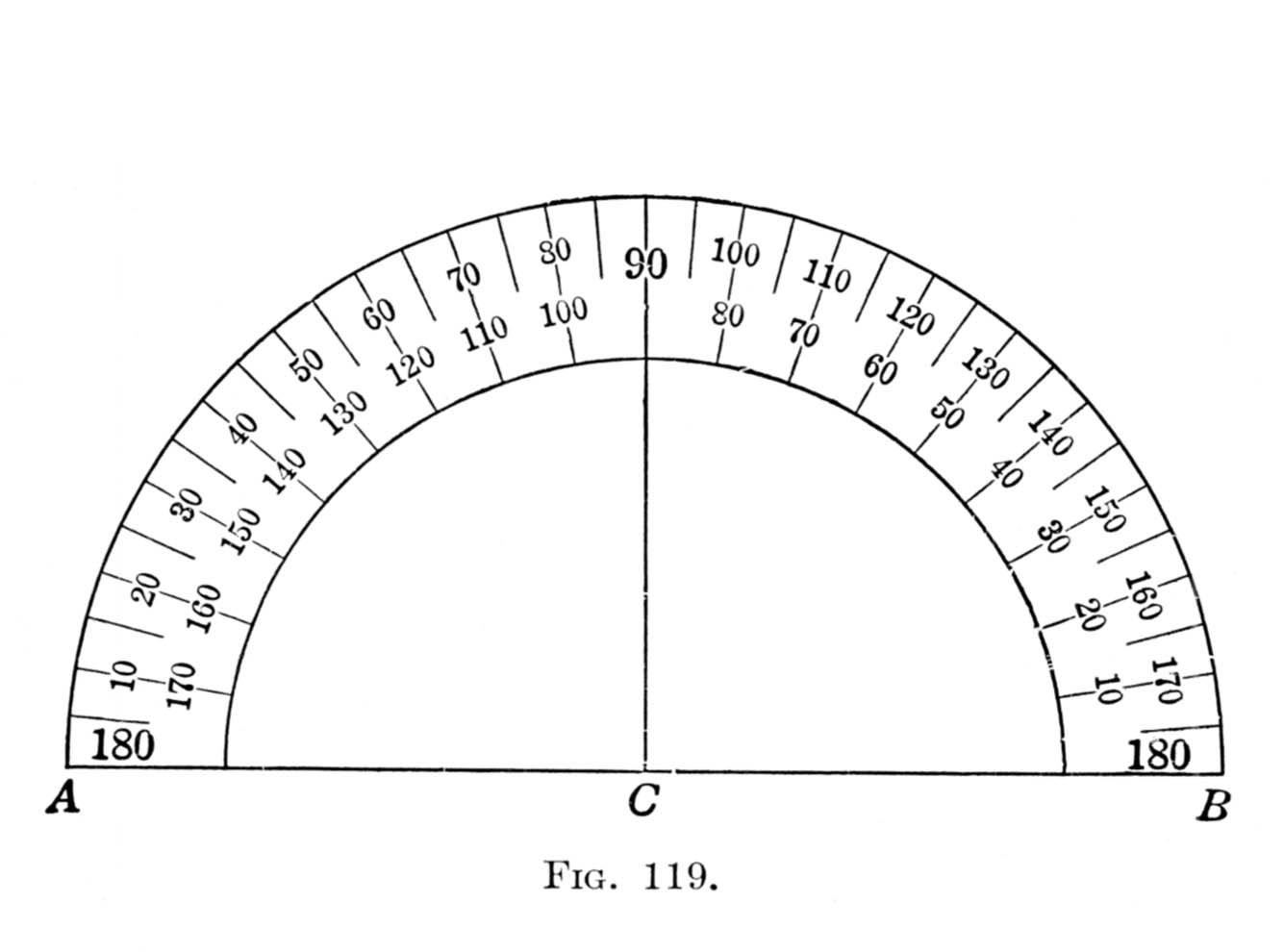 D Practical Mathematics