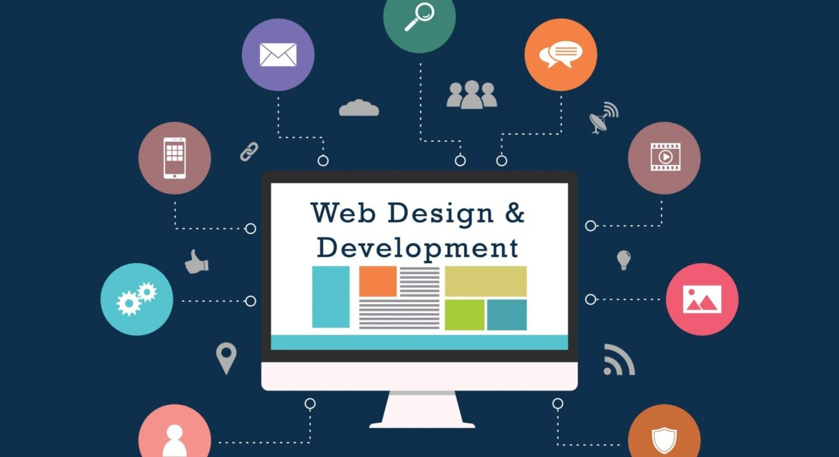 Get the Most Fancied Web Development Services min scaled 1 scaled