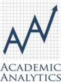 Academic Analytics c203479 300