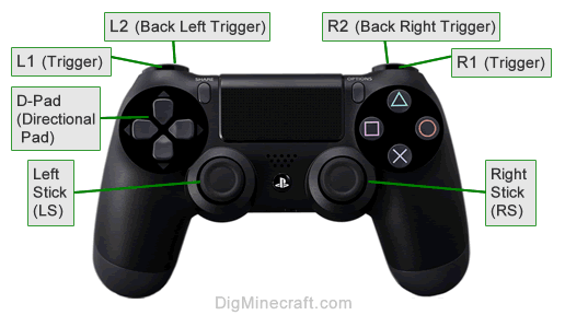 Controls For Minecraft Pc Creative Mode