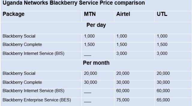 Blackberry service comparison chart