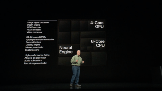 A12 Bionic chipset